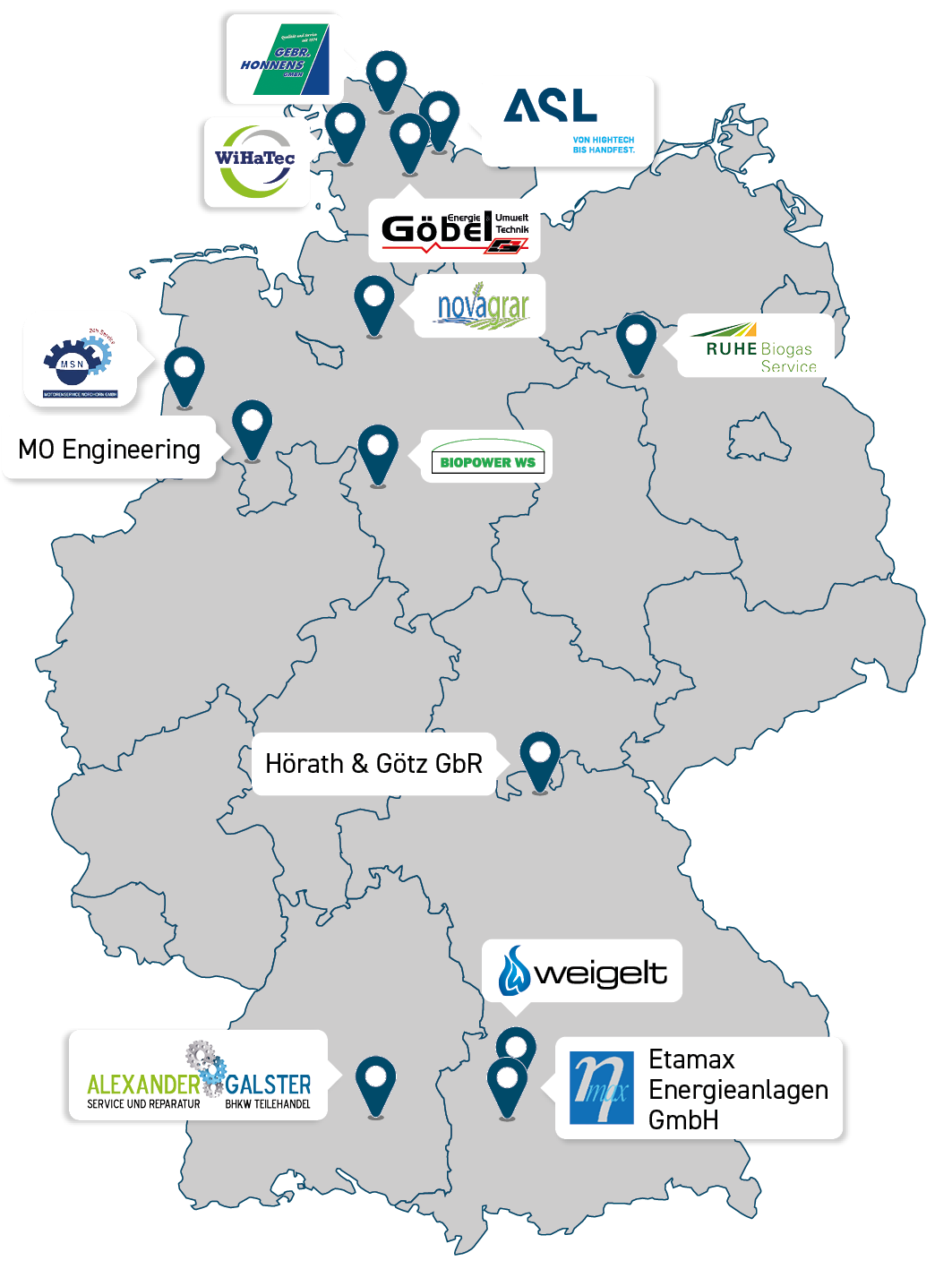 Servicepartner-Karte_EMI-LOG